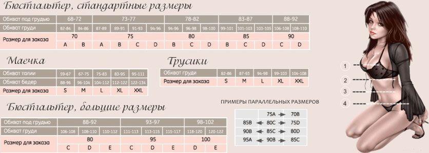 Размеры груди как определить