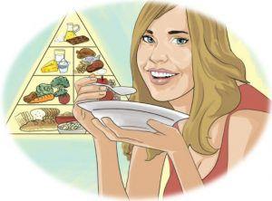 питание для уменьшения груди