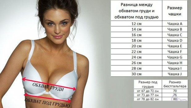 измерения груди